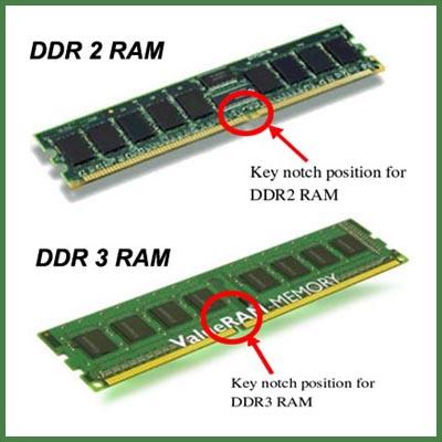 ram-ddr3-vs-ddr2