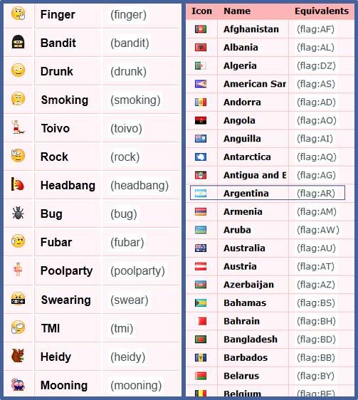 Especial Skype Emoticons Country Flags